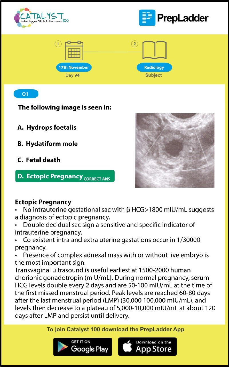 Radiology prepladder catalyst compiled MCQ 1