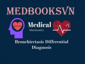 Bronchiectasis Differential Diagnosis