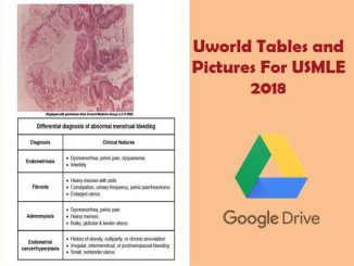 Uworld Tables and Pictures For USMLE 2018