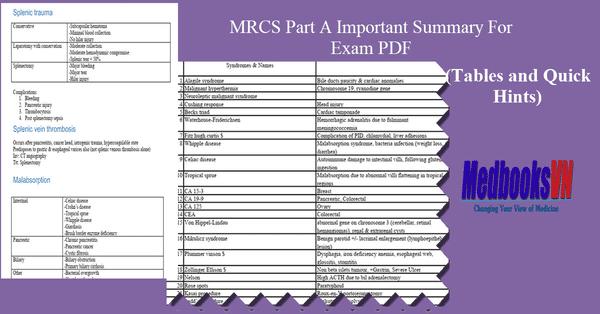 MRCS Part A Important Summary For Exam PDF