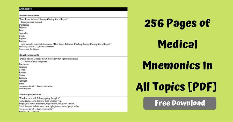 256 Pages of Medical Mnemonics In All Topics [PDF] Free Download